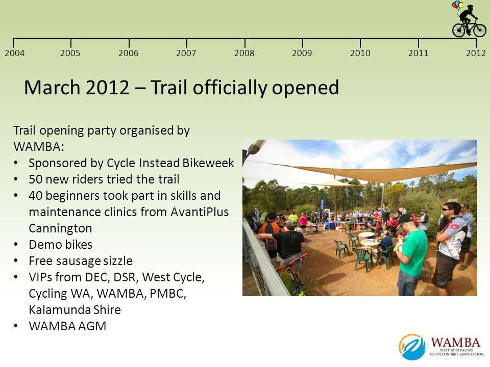 March 2012 – Trail officially opened
