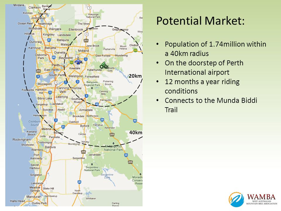 Potential Market: Population of 1.74million within a 40km radius