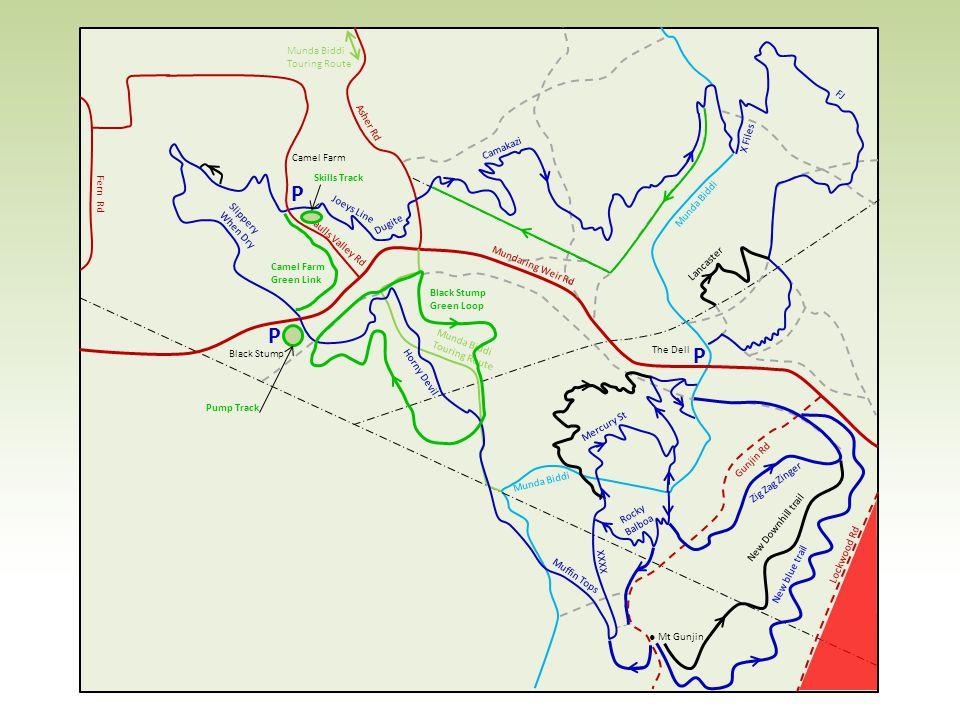 P P P WAMBA's short to medium term trail developments: