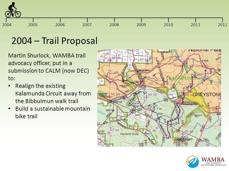 2004 2005. 2006. 2007. 2008. 2009. 2010. 2011. 2012. 2004 – Trail Proposal.