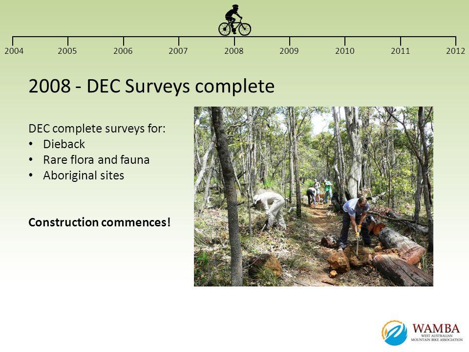 2008 - DEC Surveys complete DEC complete surveys for: Dieback