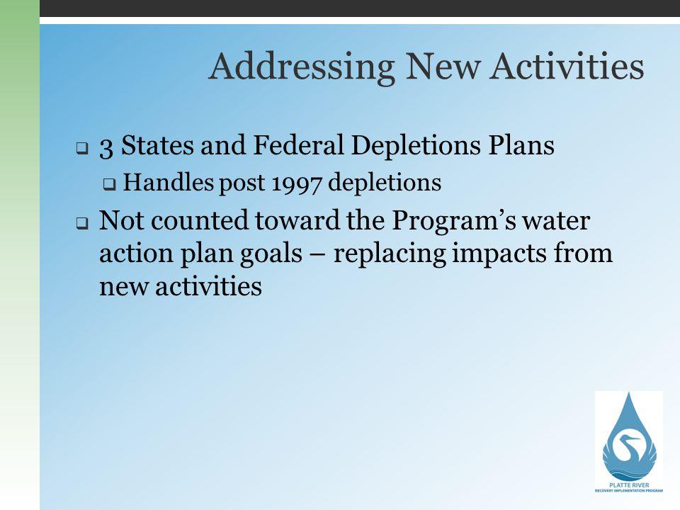 Addressing New Activities