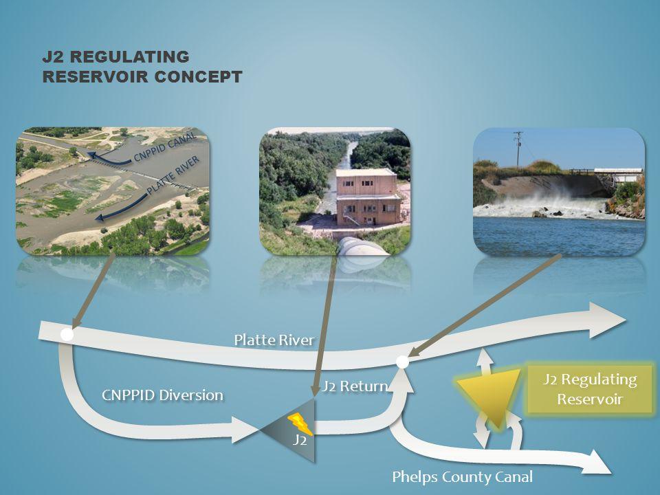 J2 regulating Reservoir Concept