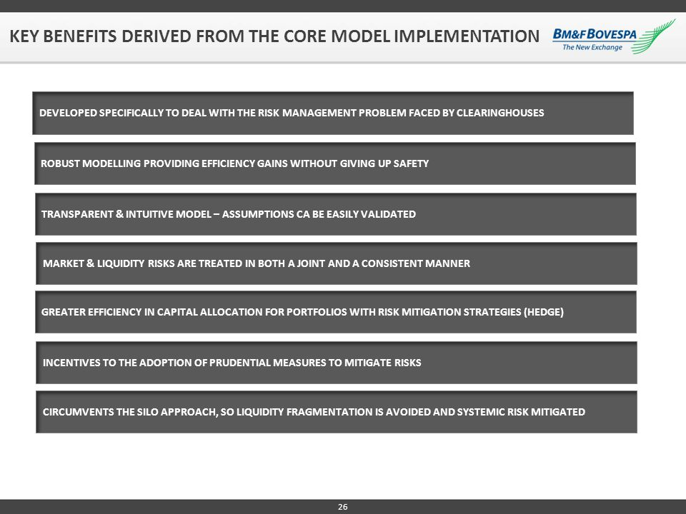 KEY BENEFITS DERIVED FROM THE CORE MODEL IMPLEMENTATION