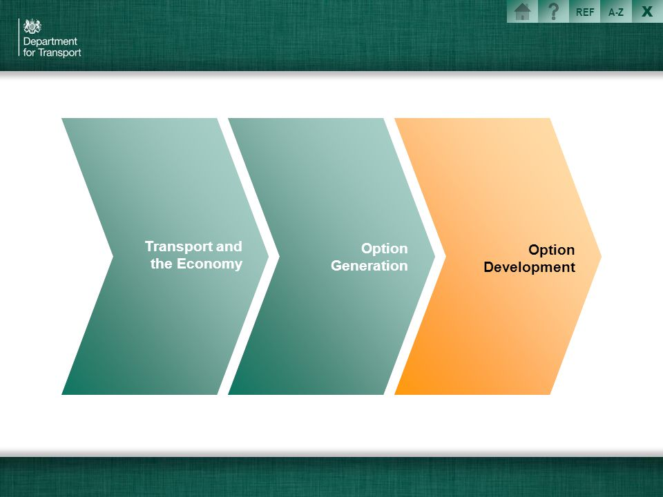 Transport and the Economy Option Generation Option Development