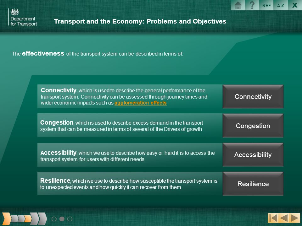 Transport and the Economy: Problems and Objectives