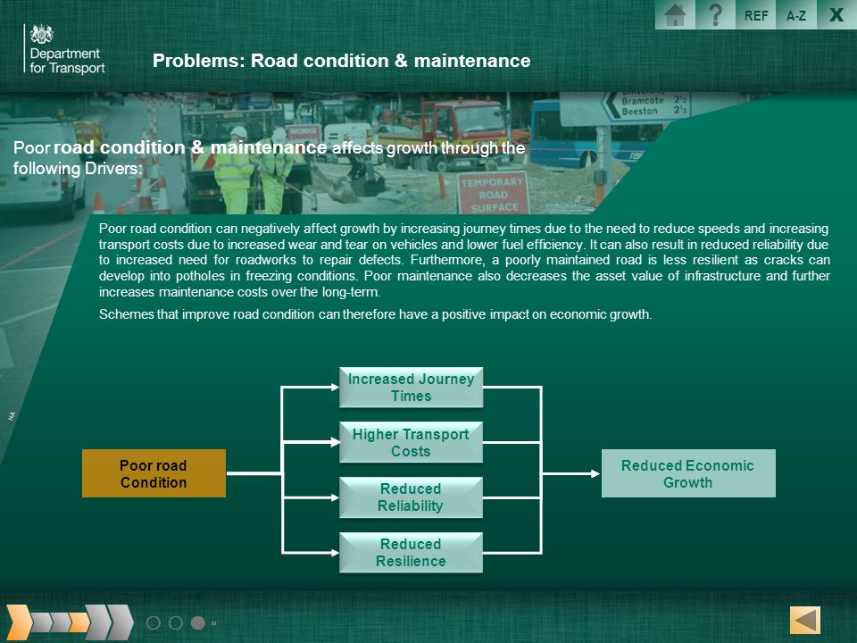 Problems: Road condition & maintenance