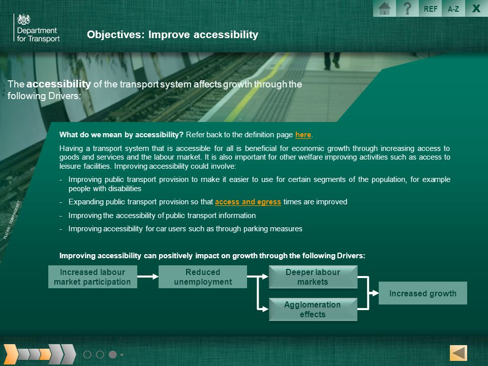 Objectives: Improve accessibility