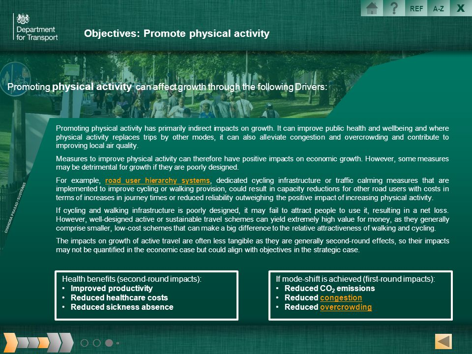 Objectives: Promote physical activity