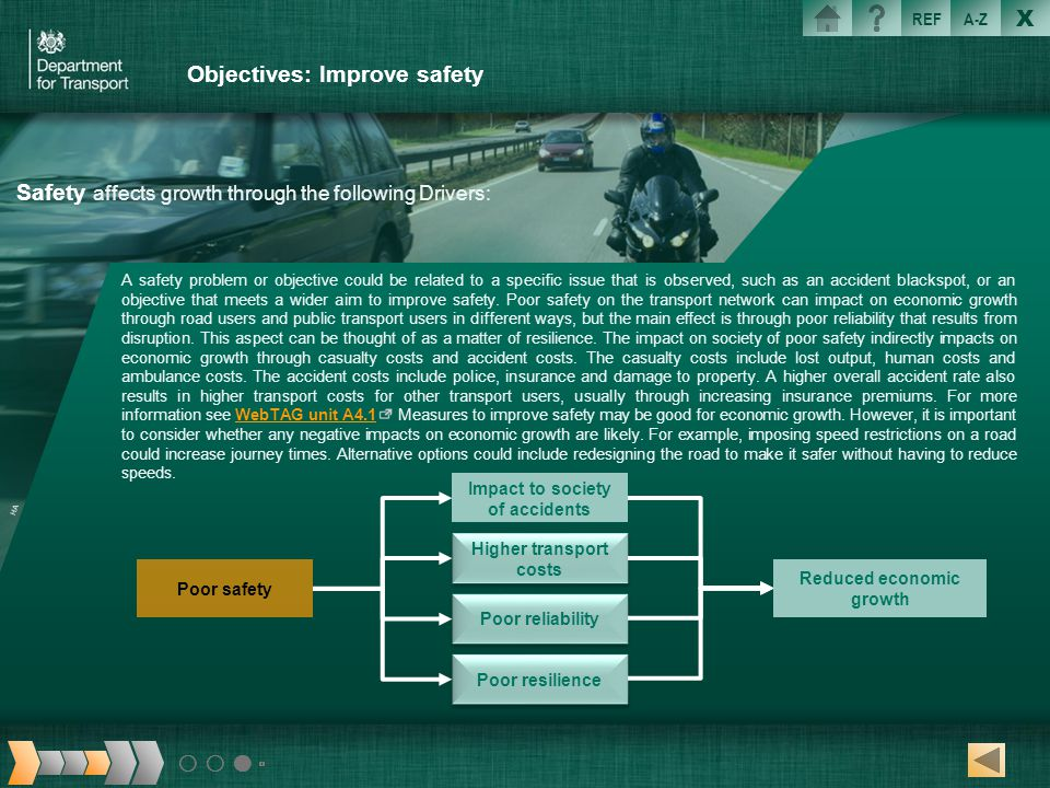 Objectives: Improve safety