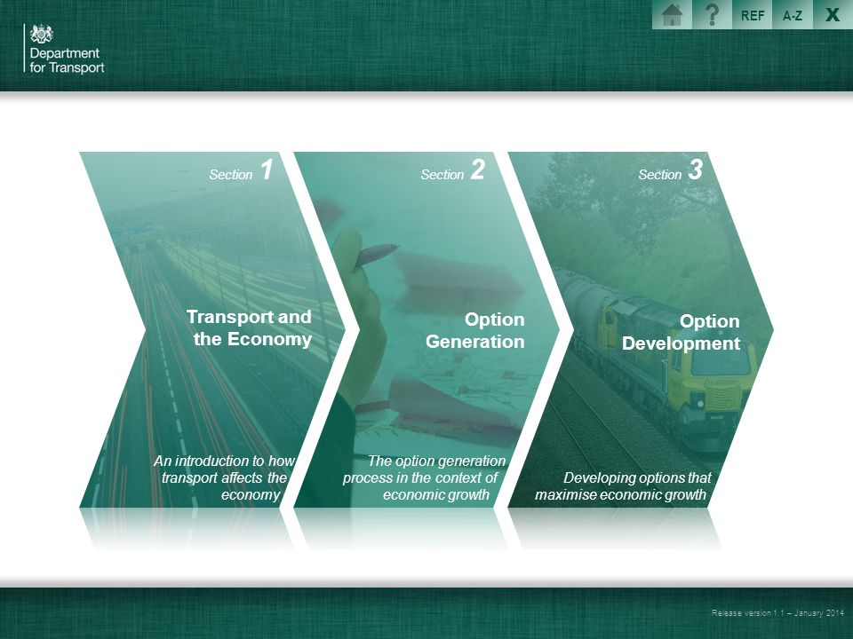 Transport and Option the Economy Option Development Generation