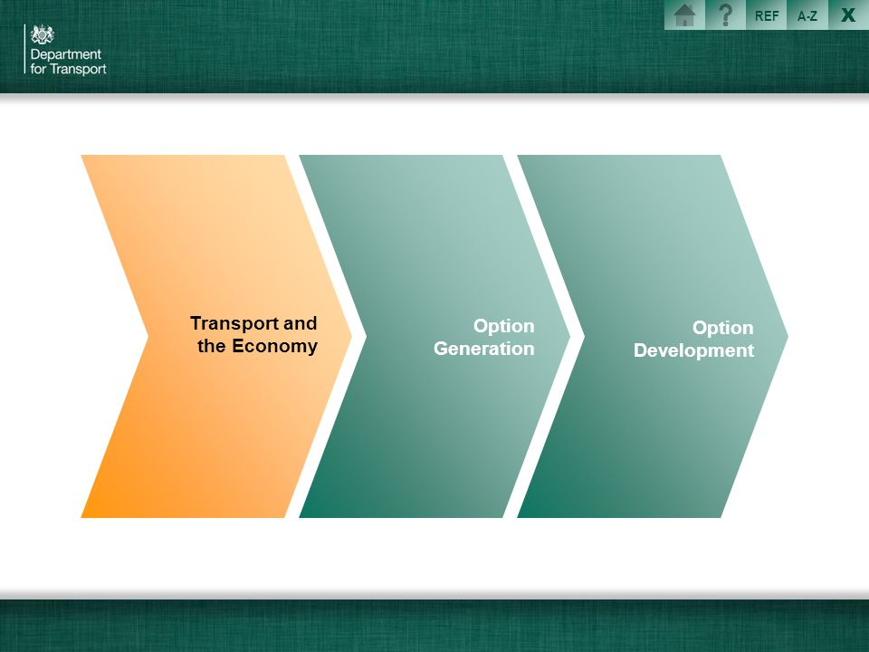 Transport and the Economy Option Development Option Generation