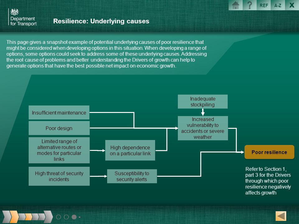 Resilience: Underlying causes