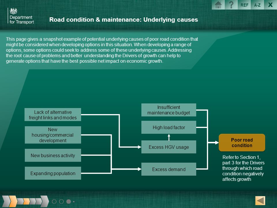 Road condition & maintenance: Underlying causes