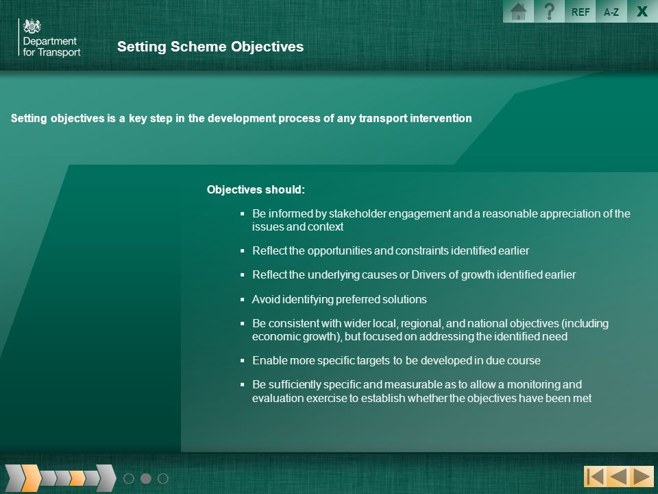 Setting Scheme Objectives