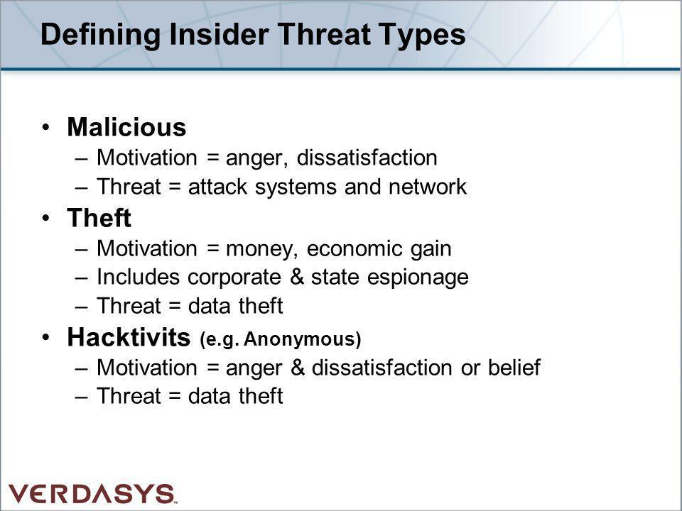 Defining Insider Threat Types