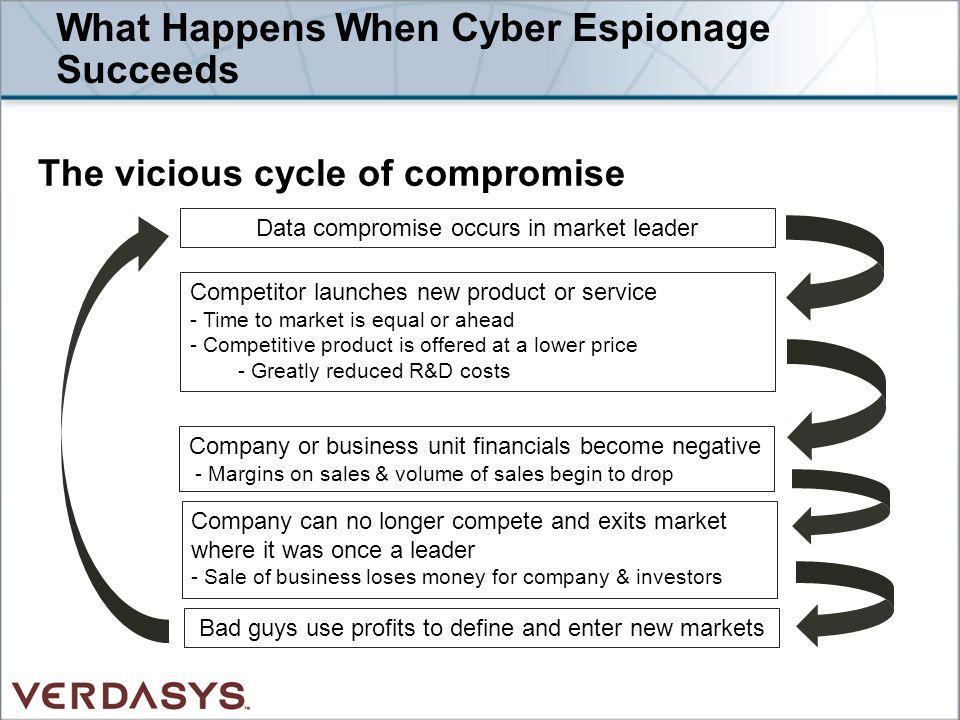 What Happens When Cyber Espionage Succeeds