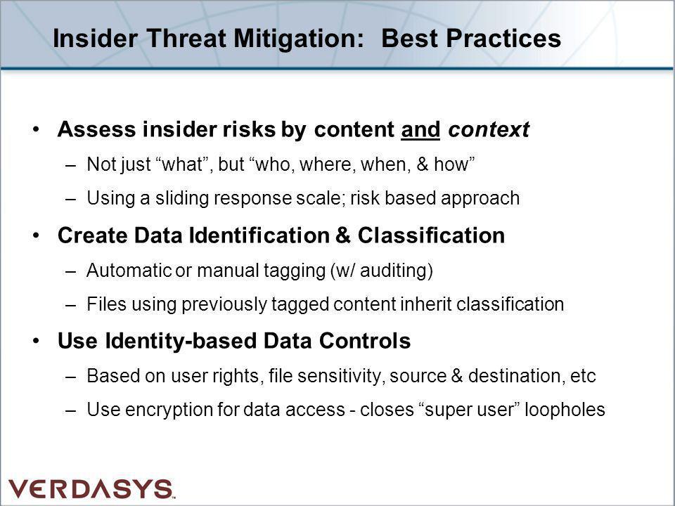 Insider Threat Mitigation: Best Practices