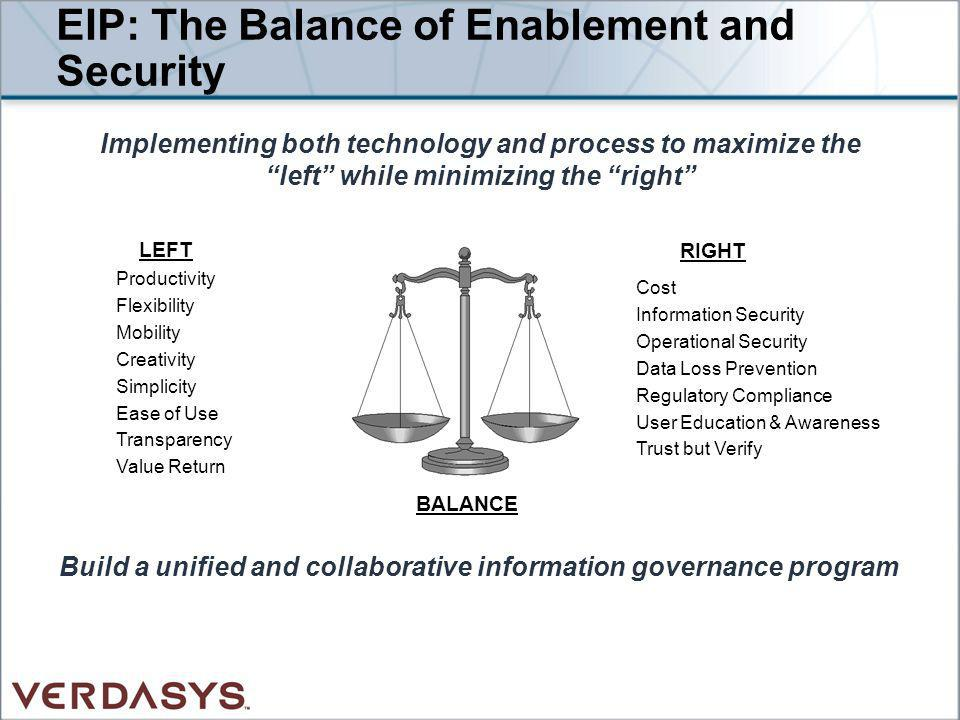 EIP: The Balance of Enablement and Security