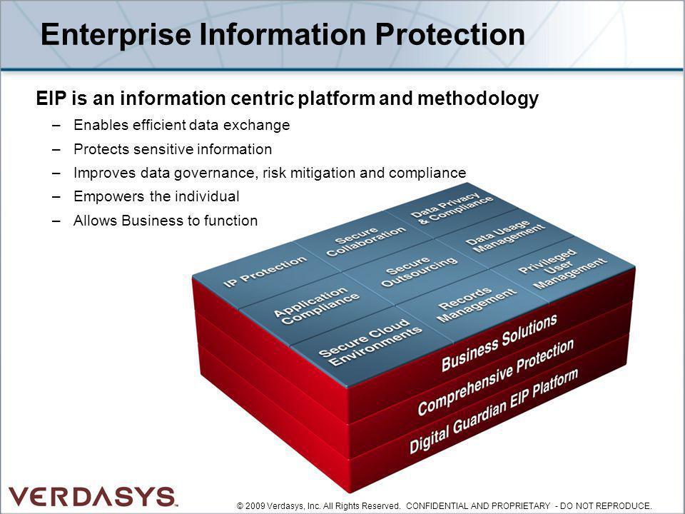 Enterprise Information Protection