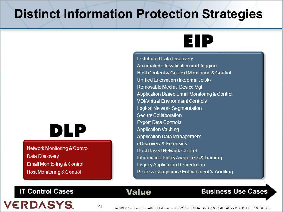 Distinct Information Protection Strategies