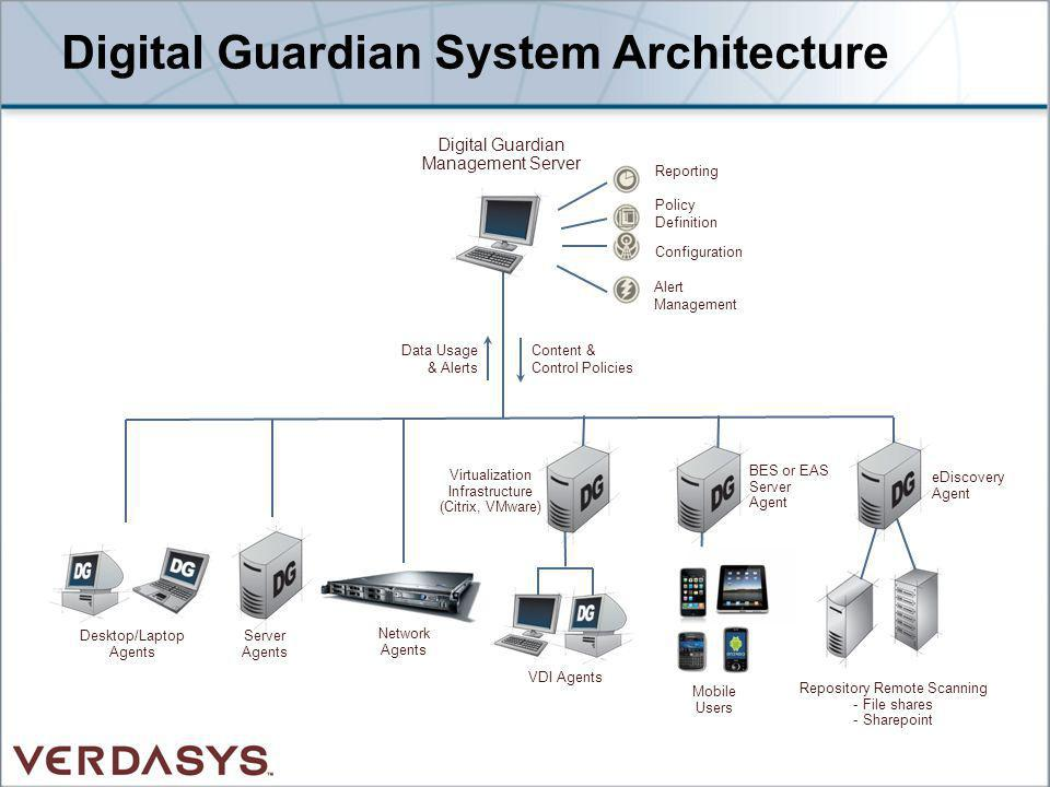 Digital Guardian System Architecture