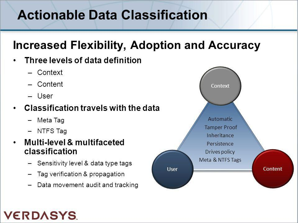 Actionable Data Classification