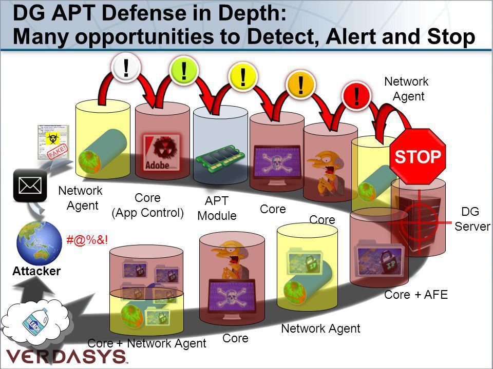 DG APT Defense in Depth: Many opportunities to Detect, Alert and Stop