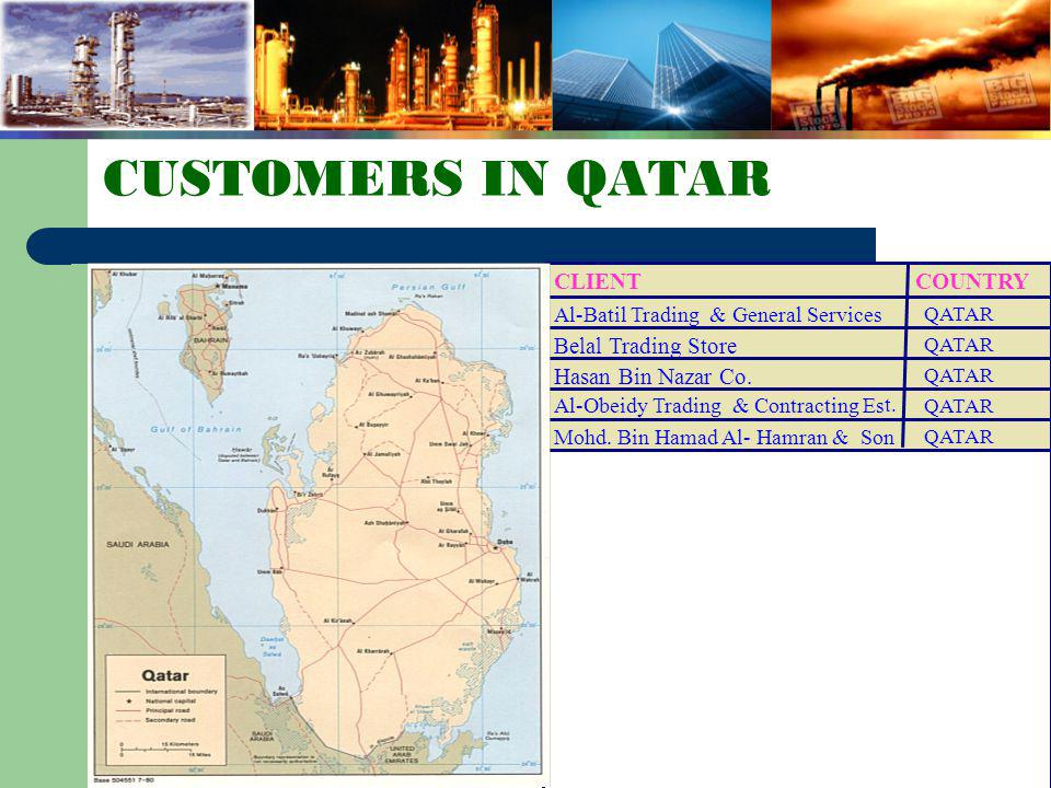 CUSTOMERS IN QATAR Hasan Bin Nazar Co. Belal Trading Store COUNTRY