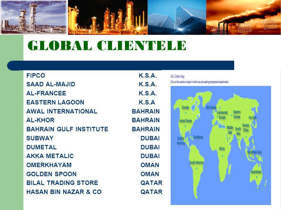 GLOBAL CLIENTELE FIPCO K.S.A. SAAD AL-MAJID K.S.A. AL-FRANCEE K.S.A.