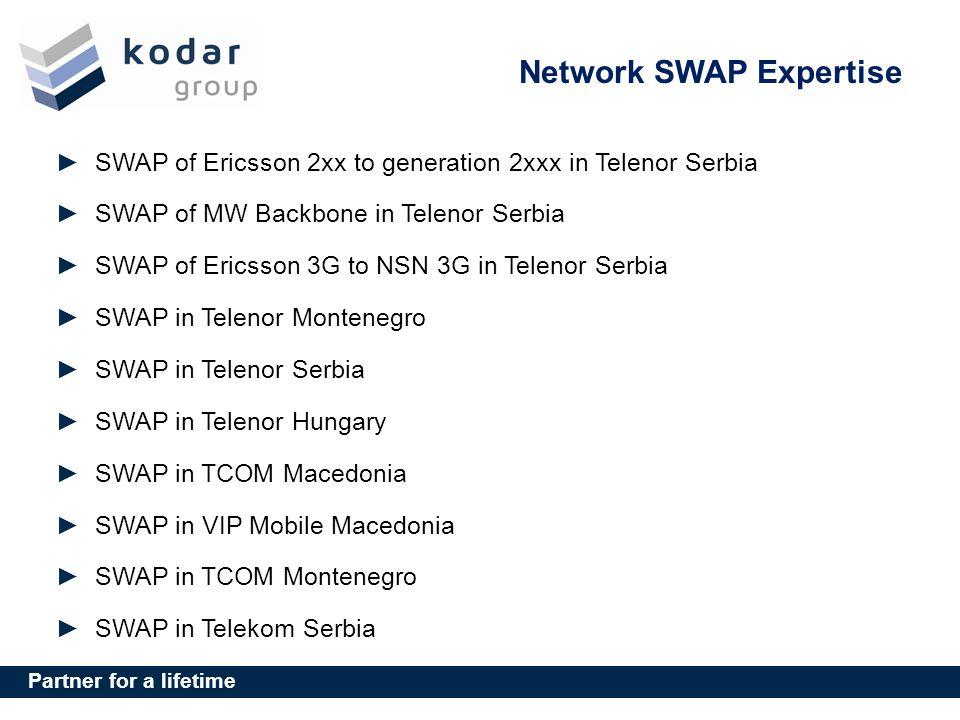 Network SWAP Expertise