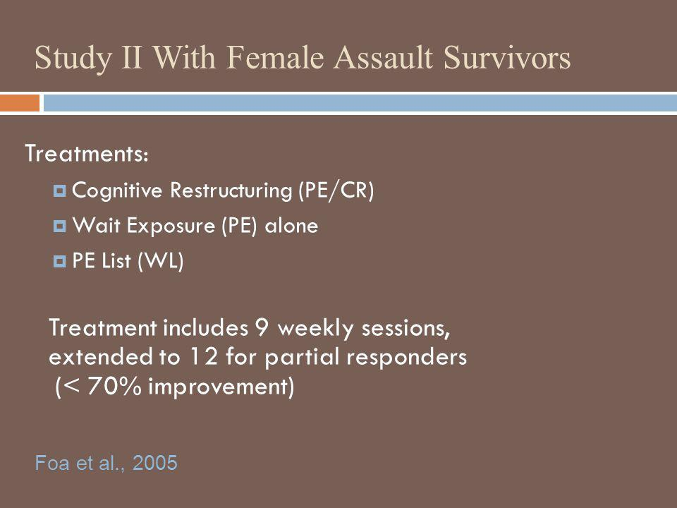 Study II With Female Assault Survivors