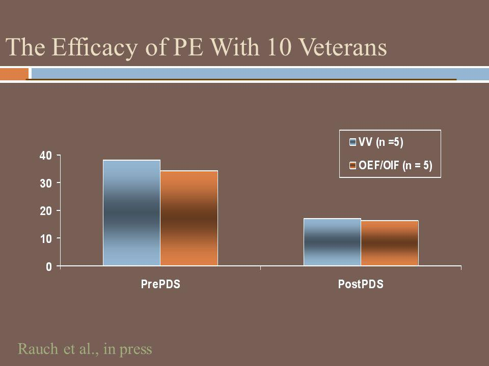 The Efficacy of PE With 10 Veterans