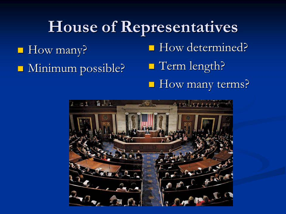 How Long Is the Term That Members of the House of Representatives Serve?