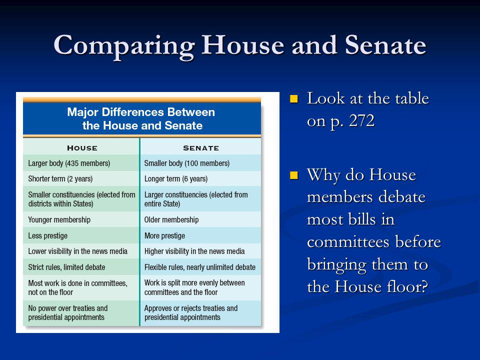 Comparing House and Senate