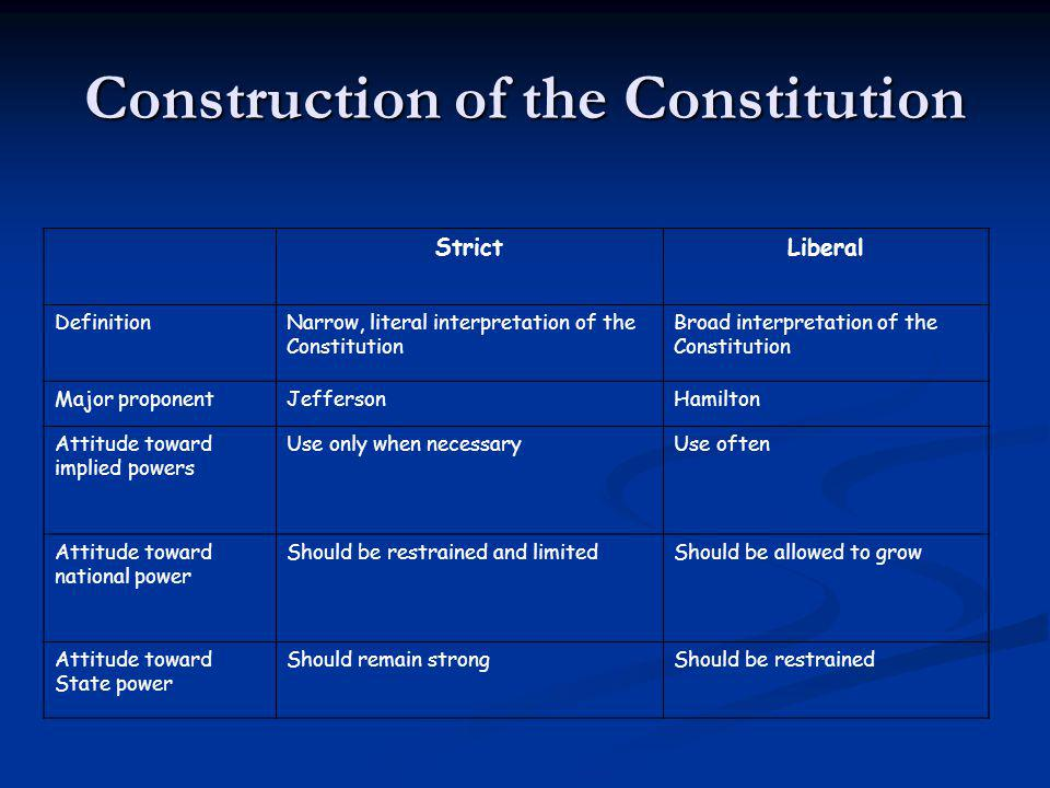 Construction of the Constitution