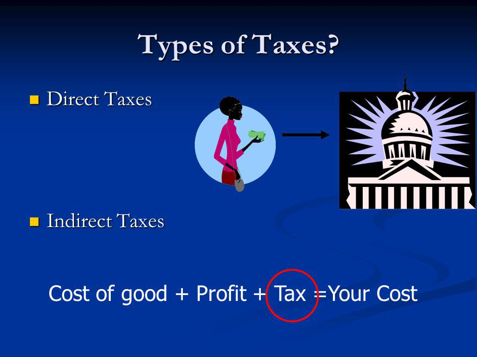 Types of Taxes Direct Taxes Indirect Taxes