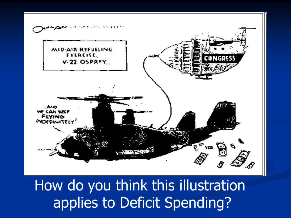 How do you think this illustration applies to Deficit Spending