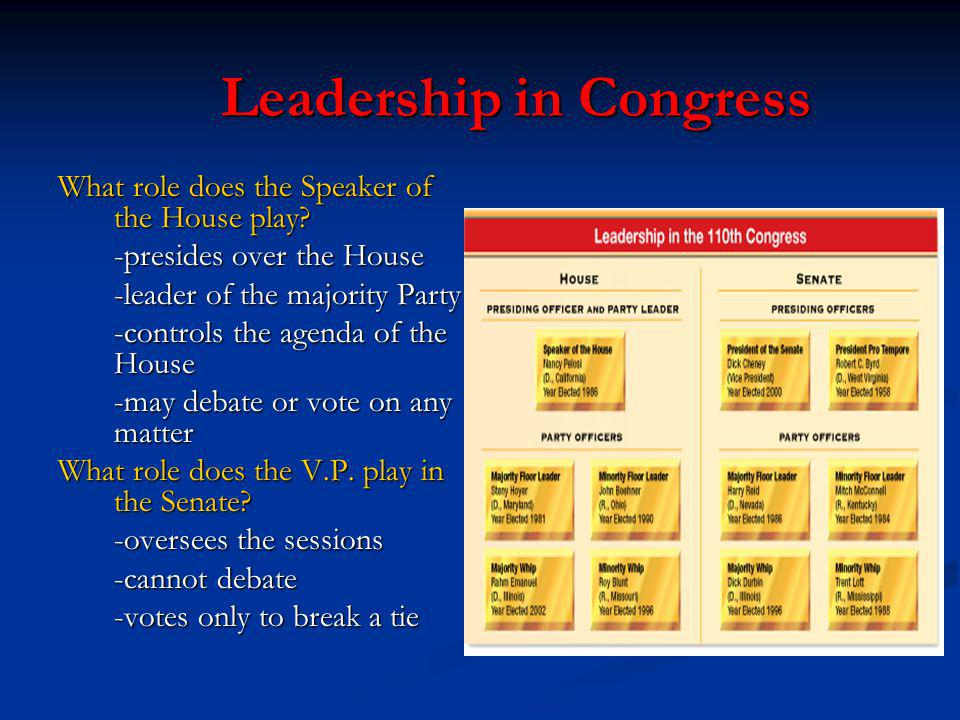 Leadership in Congress