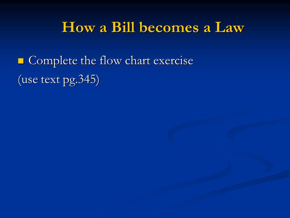 How a Bill becomes a Law Complete the flow chart exercise
