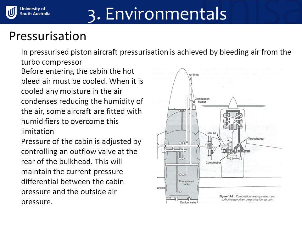 3. Environmentals Pressurisation