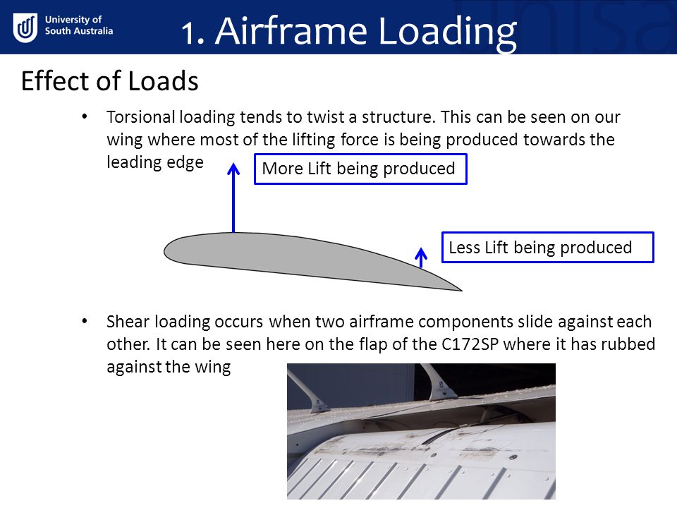 1. Airframe Loading Effect of Loads
