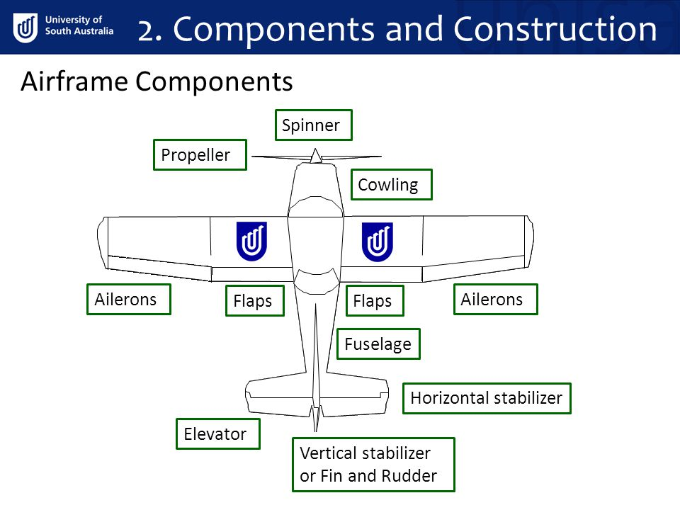 2. Components and Construction