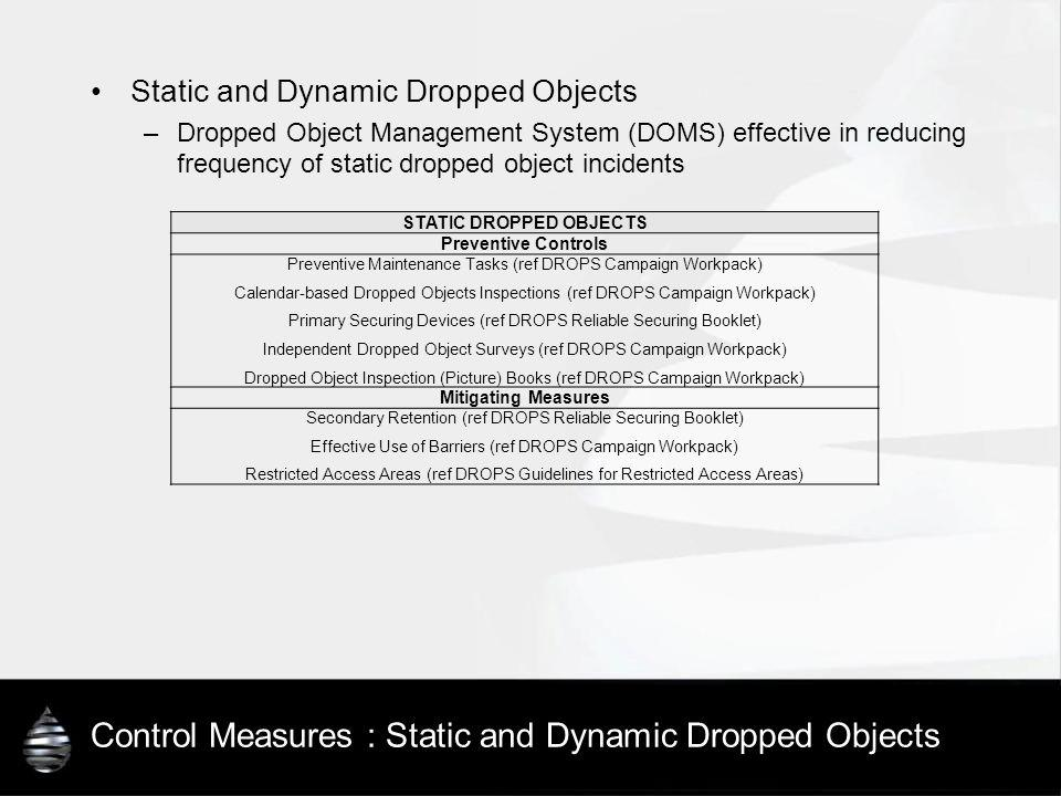 Control Measures : Static and Dynamic Dropped Objects