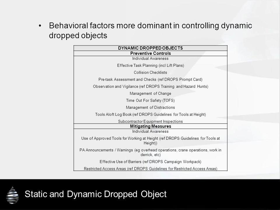 Static and Dynamic Dropped Object