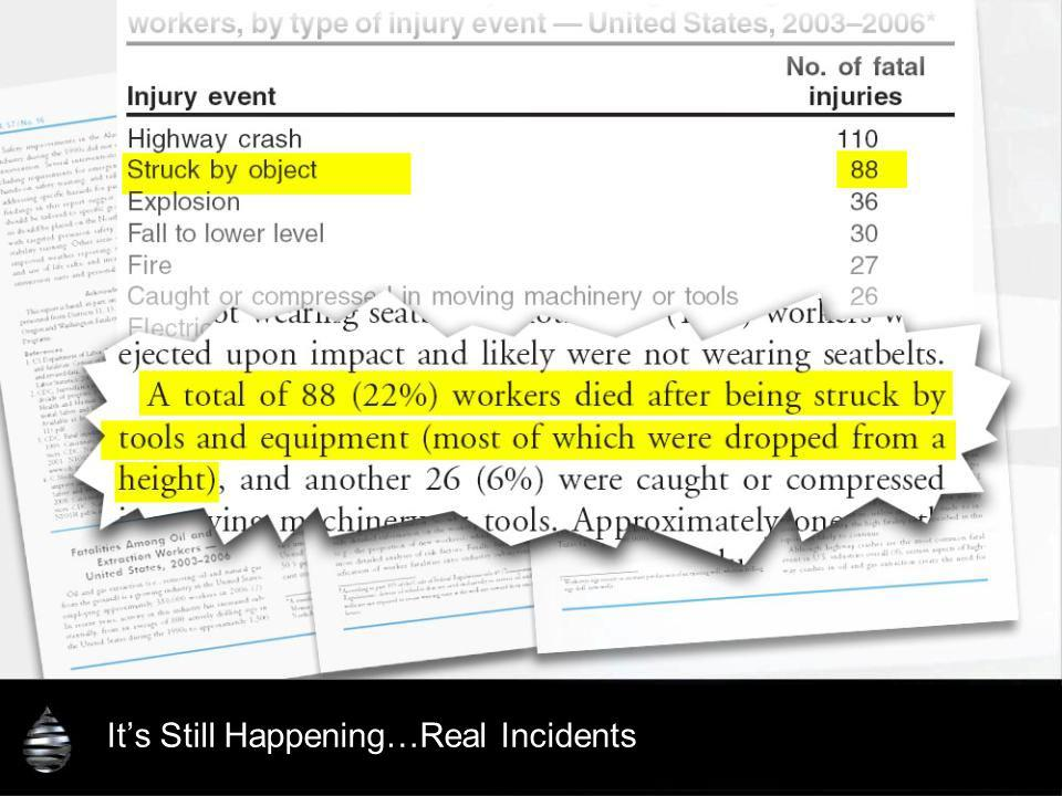 It's Still Happening…Real Incidents