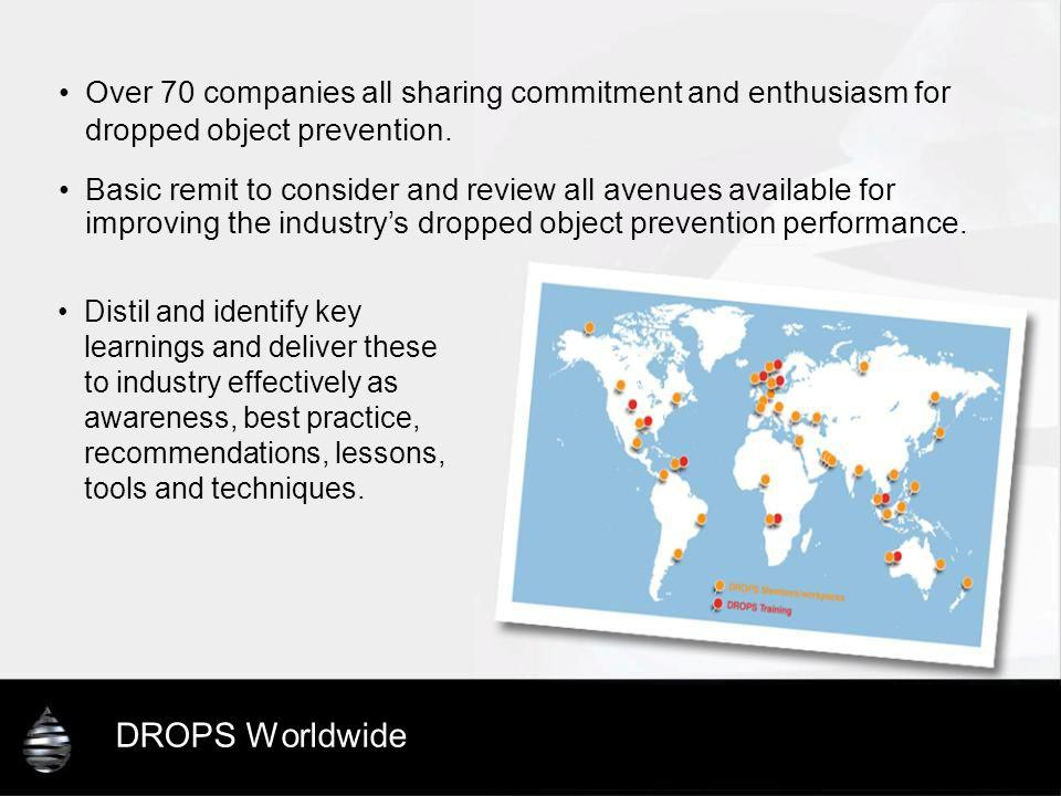 Over 70 companies all sharing commitment and enthusiasm for dropped object prevention.