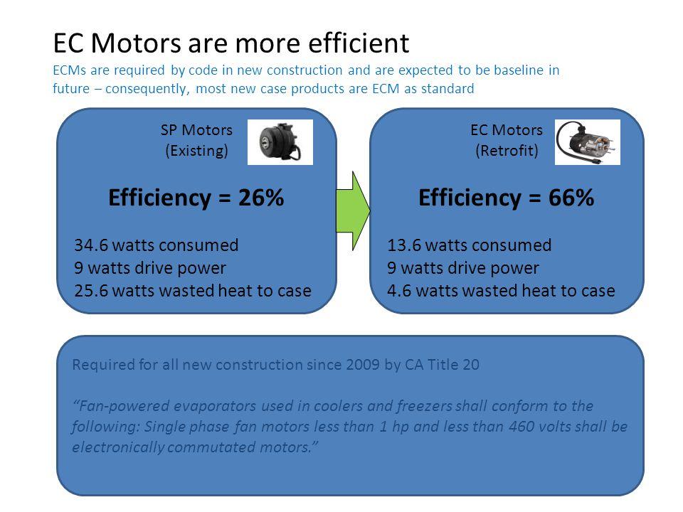 EC Motors are more efficient