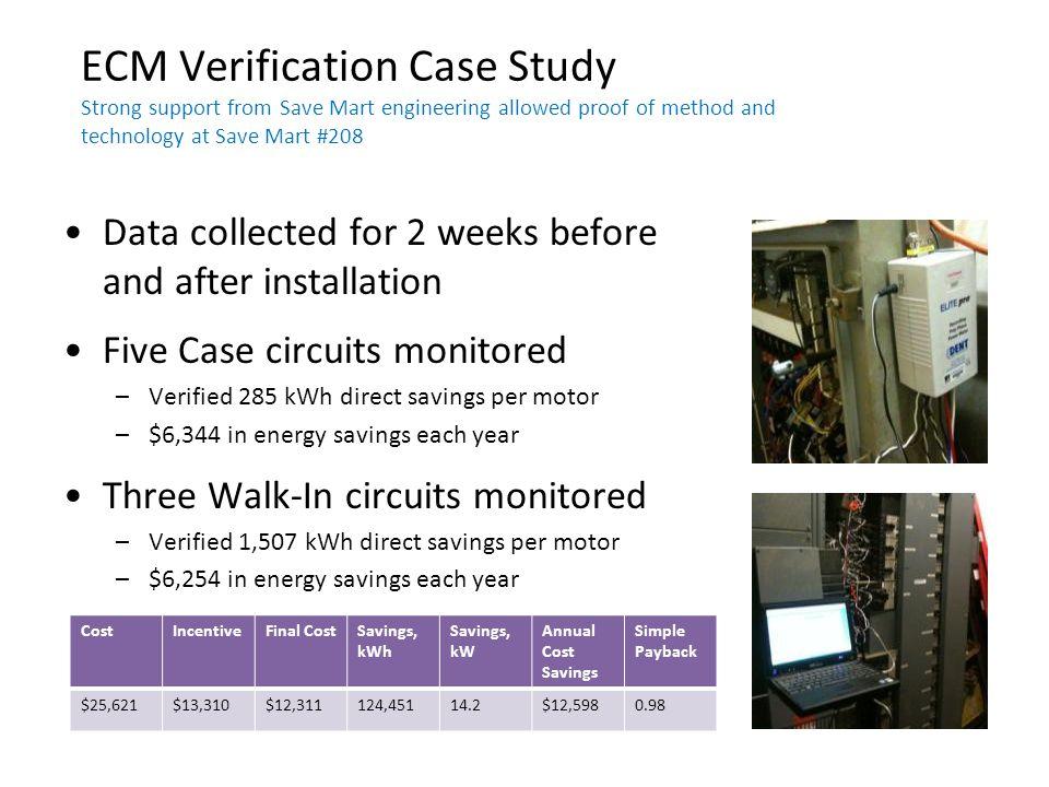 ECM Verification Case Study