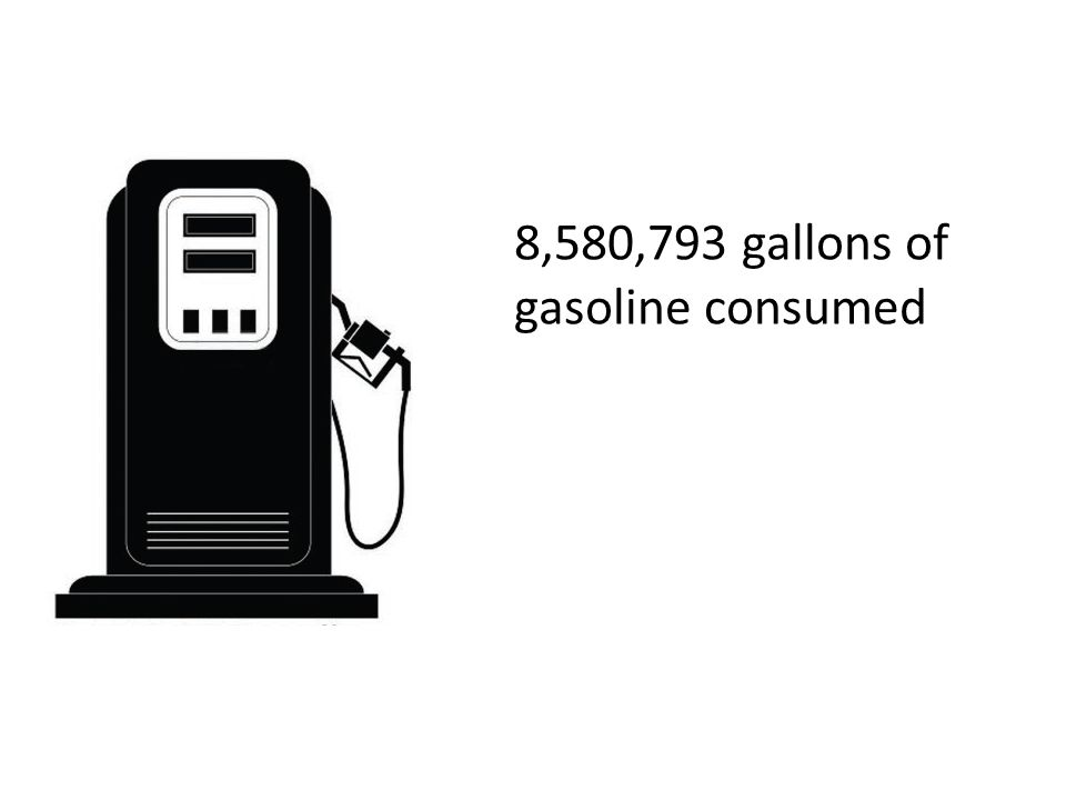 8,580,793 gallons of gasoline consumed